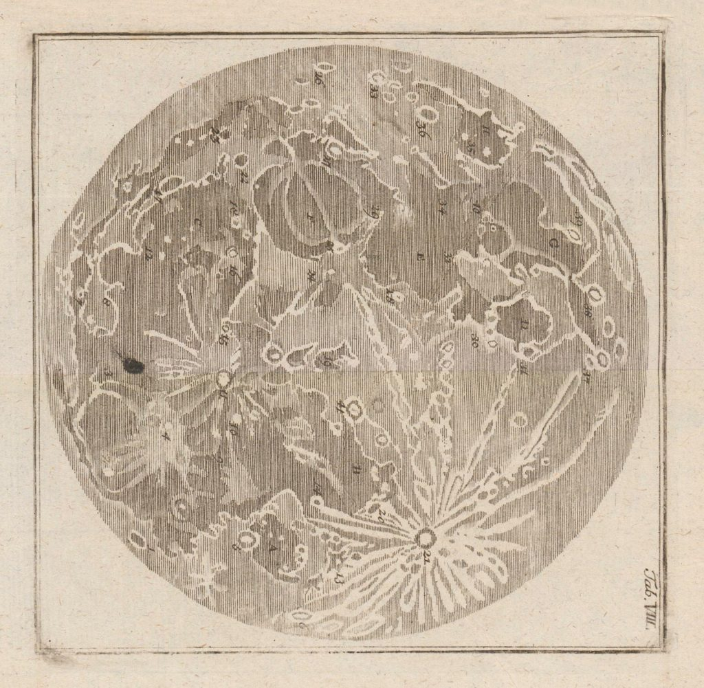 Map of the Moon (Horrebow 1783)