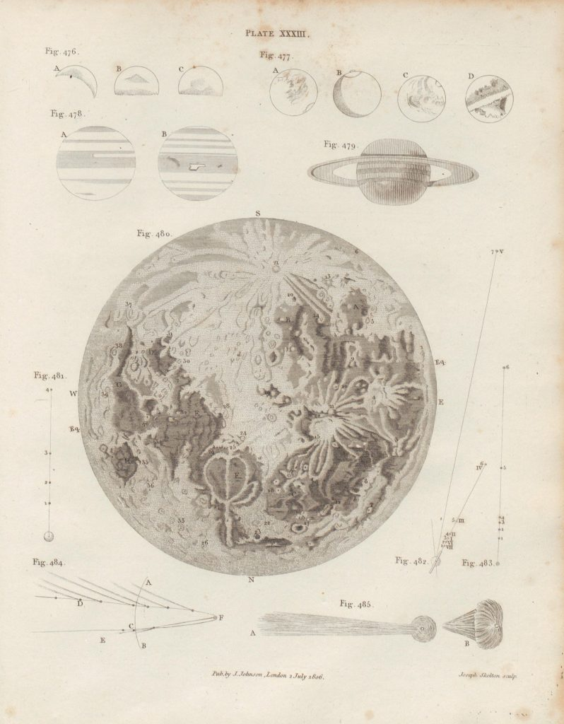 Nicholson's Map of the Moon (1807)