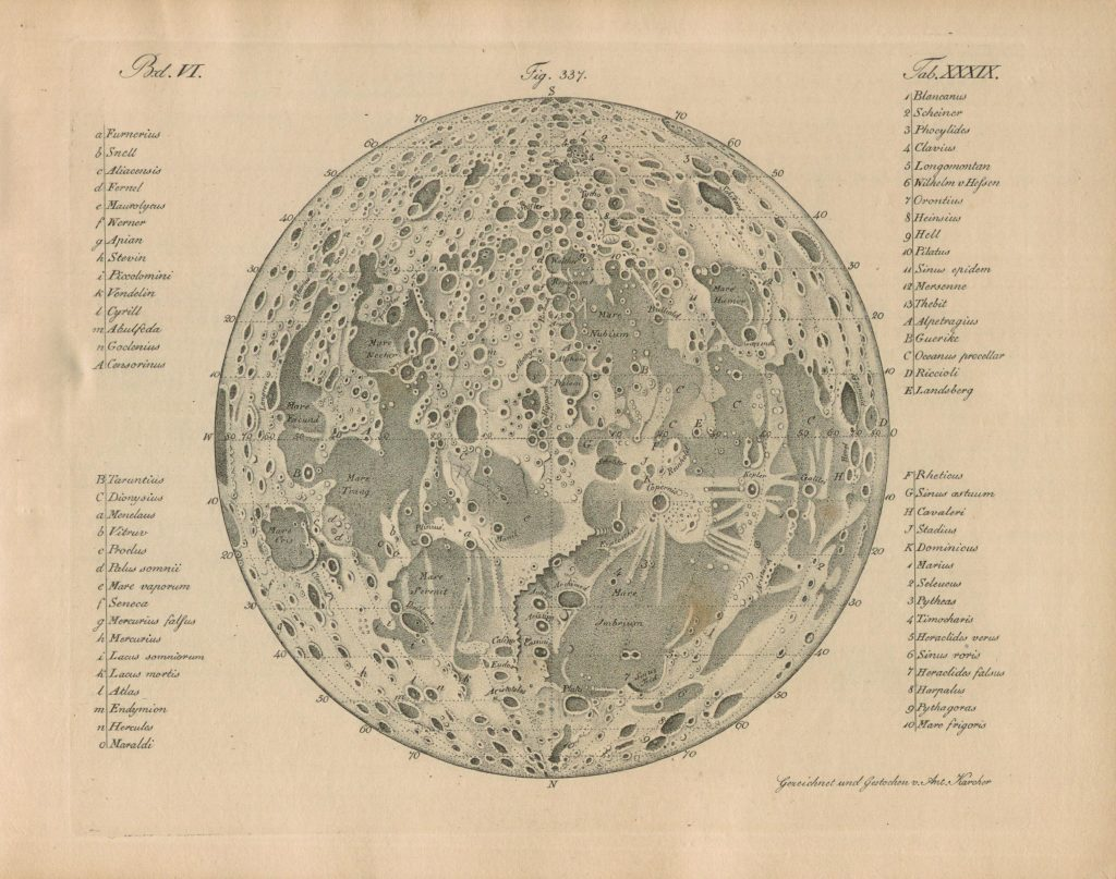Map of the Moon (Gehler 1842)