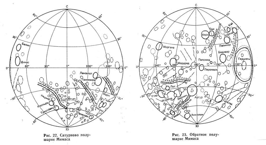 G.A. Burba's Mimas Map with Nomenclature