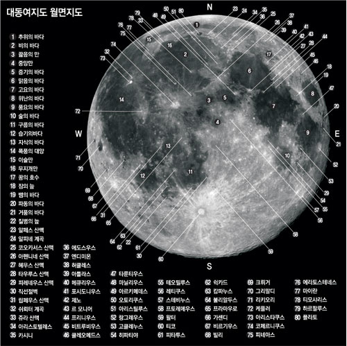 korean_moon