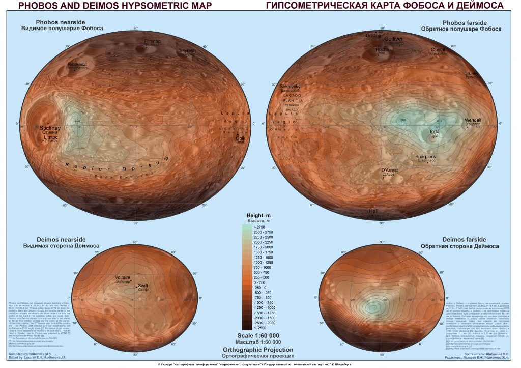 Hypsometric map of Phobos and Deimos (2012)