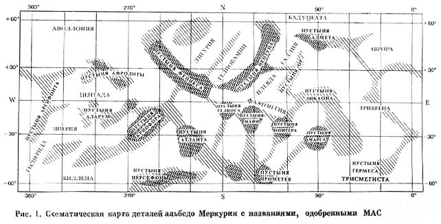 russianmerc