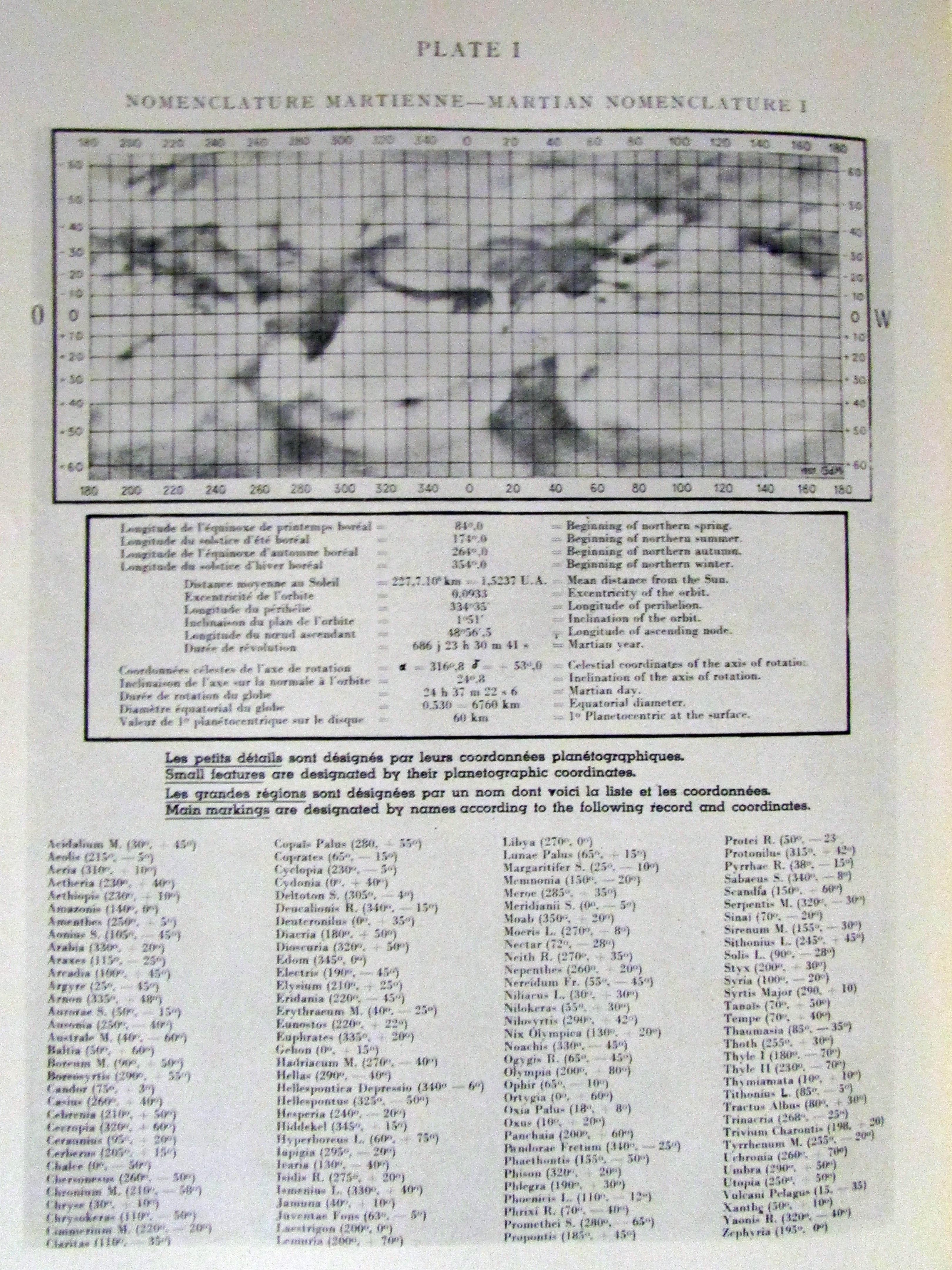 mars-iau-1958