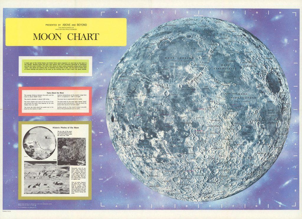 Hammond Moon Charts (1966/69)