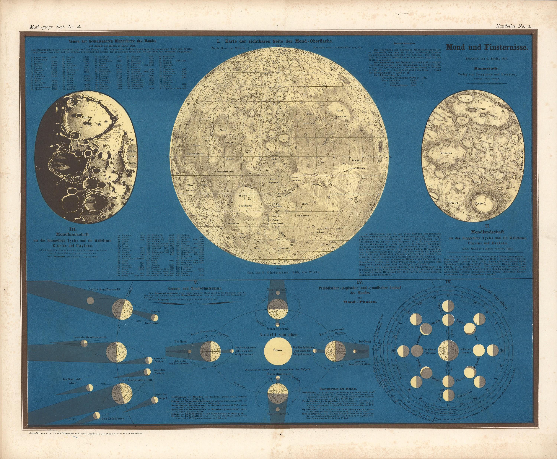 L.Ewald_1857
