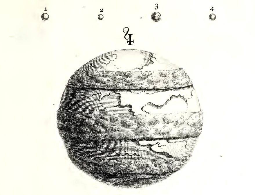 Wright's sketch map of Jupiter