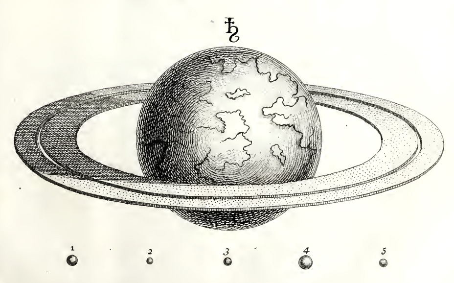 Wright's sketch map of Saturn