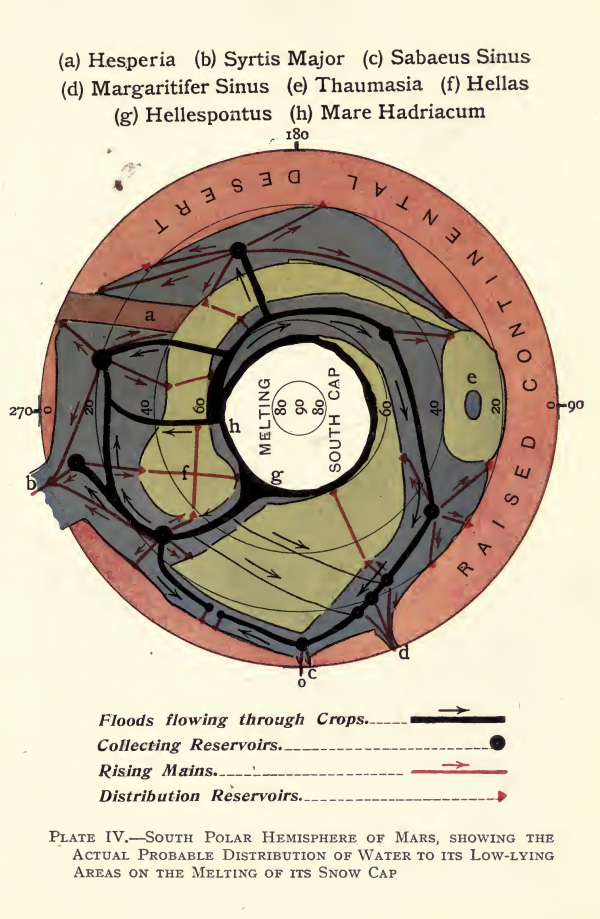 Housden's maps and infographics of Mars hydrology (1914)