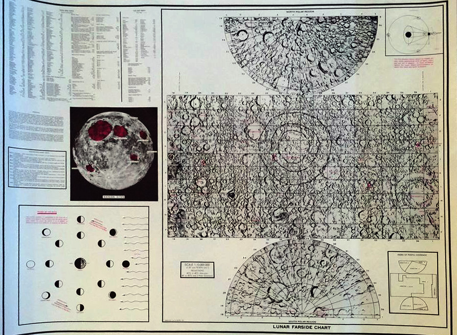 Lunar Farside Chart
