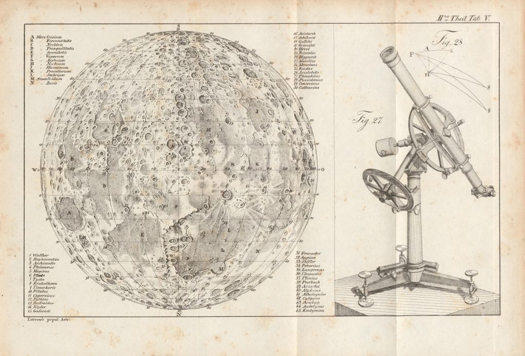 Map of the Moon (Littrow, 1825)