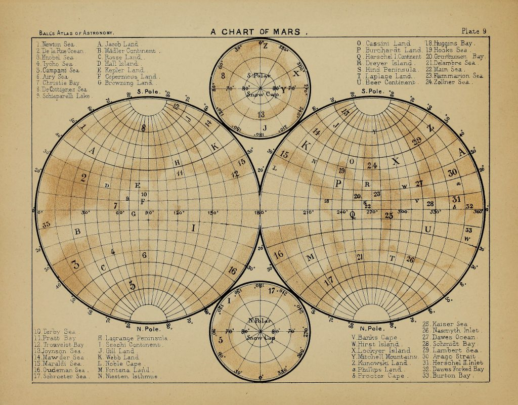 Chart of Mars (1892)
