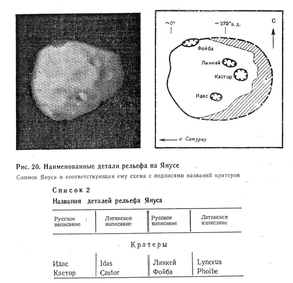 G.A. Burba's Janus Map with Nomenclature