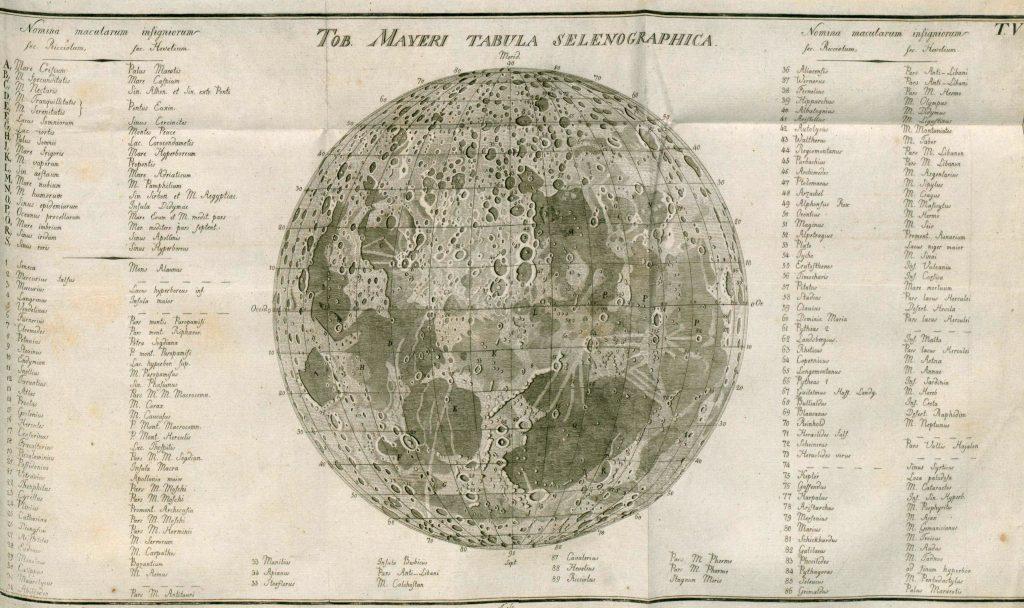 Mayer/Schröter Map of the Moon (1791)