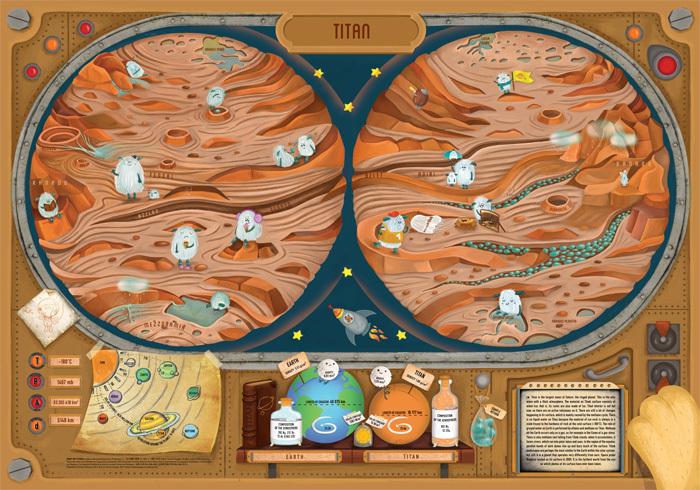 Children's Map of Titan