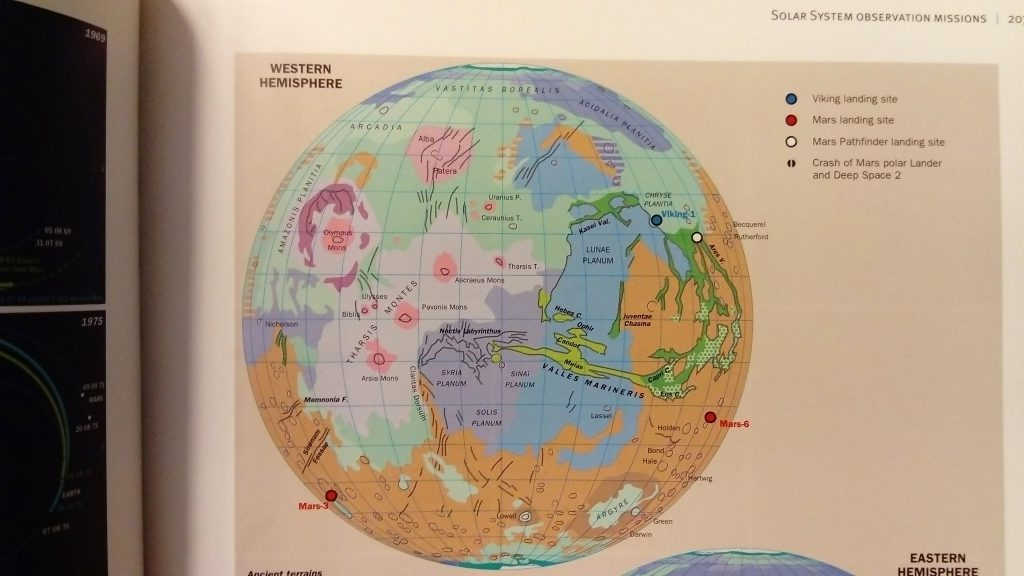 Ghirardi-Pasco-Verger Geomorphological Map of the Mars