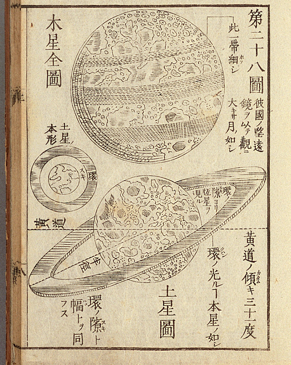 Sketch map of Jupiter and Saturn (1808)