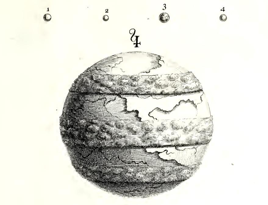 Wright's sketch map of Jupiter