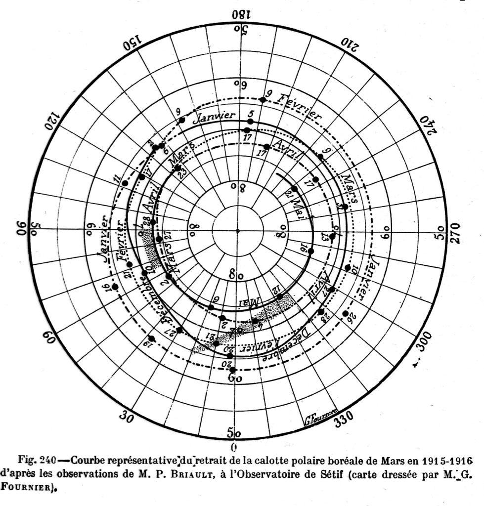 Polar cap change detection map of Mars, Briault (1915-16)