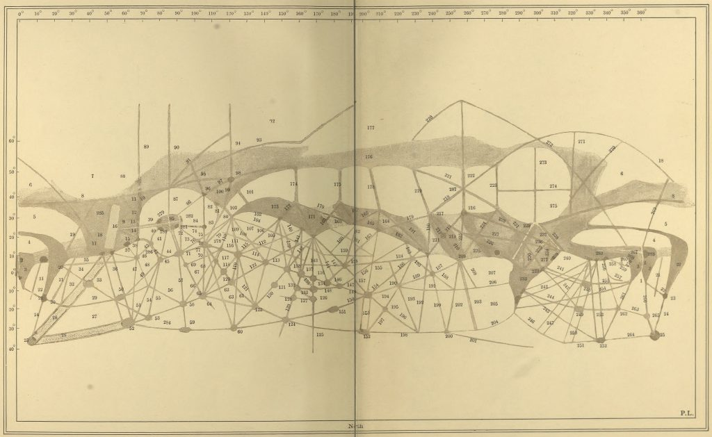 Lowell's maps of Mars (1894-1905)