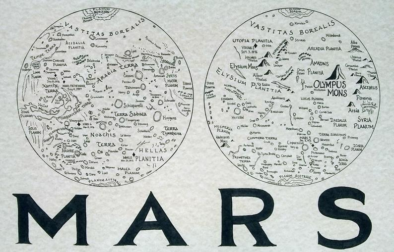 Medieval style map of Mars