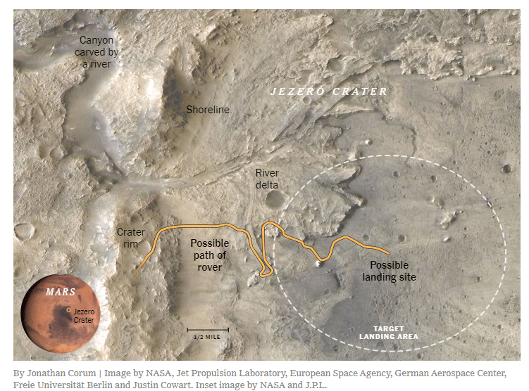 News media maps of the Perseverance Landing Site on Mars (2021)